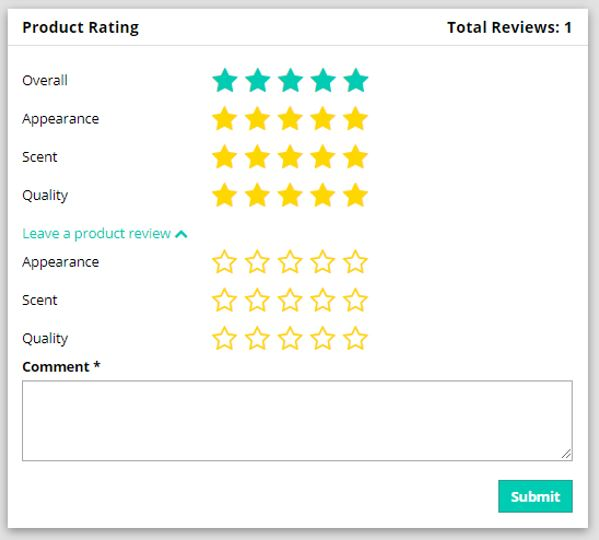 F:Drive product ratings